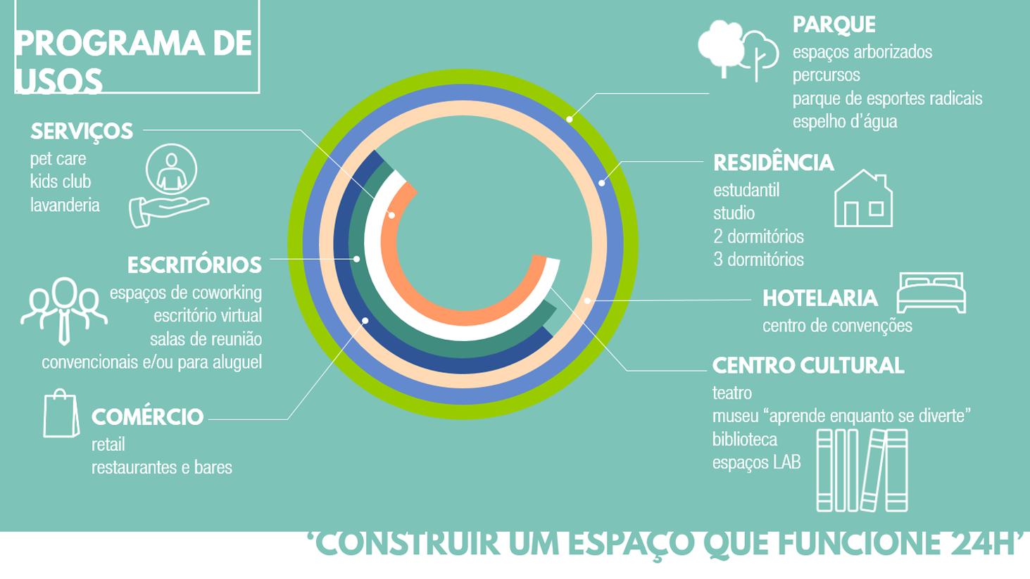 Desenho Grafico 02e Lopes Dias Arquitetura